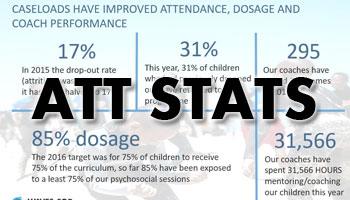 ATT Stats Thumb